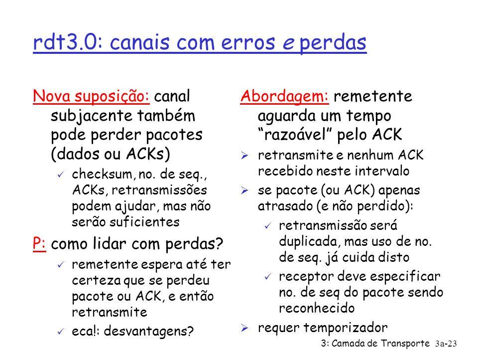 3: Camada de Transporte3a-22 rdt2.2: um protocolo sem NAKs Ø mesma funcionalidade que rdt2.1, só com ACKs Ø ao invés de NAK, receptor envia ACK p/ últ