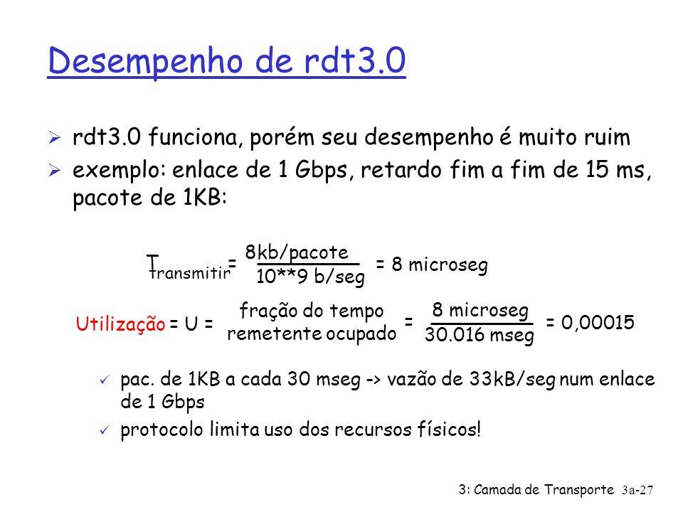 3: Camada de Transporte3a-26 rdt3.0 em ação