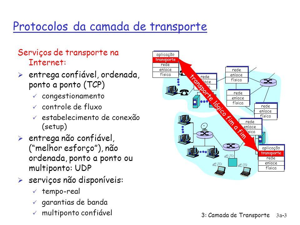 3: Camada de Transporte3a-3 Protocolos da camada de transporte Serviços de transporte na Internet: Ø entrega confiável, ordenada, ponto a ponto (TCP) ü congestionamento ü controle de fluxo ü estabelecimento de conexão (setup) Ø entrega não confiável, (melhor esforço), não ordenada, ponto a ponto ou multiponto: UDP Ø serviços não disponíveis: ü tempo-real ü garantias de banda ü multiponto confiável aplicação transporte rede enlace física rede enlace física aplicação transporte rede enlace física rede enlace física rede enlace física rede enlace física rede enlace física transporte lógico fim a fim