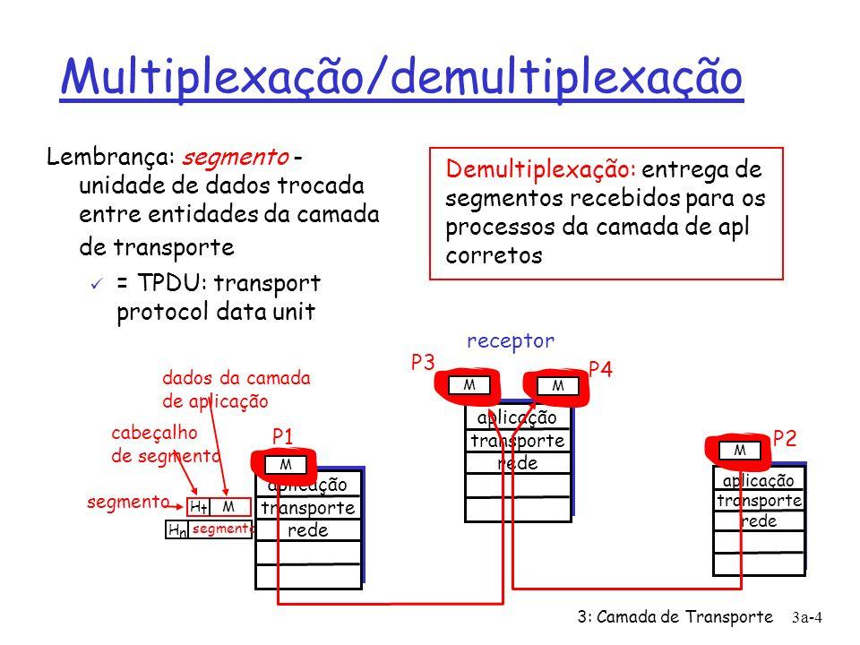 3: Camada de Transporte3a-4 aplicação transporte rede M P2 aplicação transporte rede Multiplexação/demultiplexação Lembrança: segmento - unidade de dados trocada entre entidades da camada de transporte ü = TPDU: transport protocol data unit receptor H t H n Demultiplexação: entrega de segmentos recebidos para os processos da camada de apl corretos segmento M aplicação transporte rede P1 MMM P3 P4 cabeçalho de segmento dados da camada de aplicação