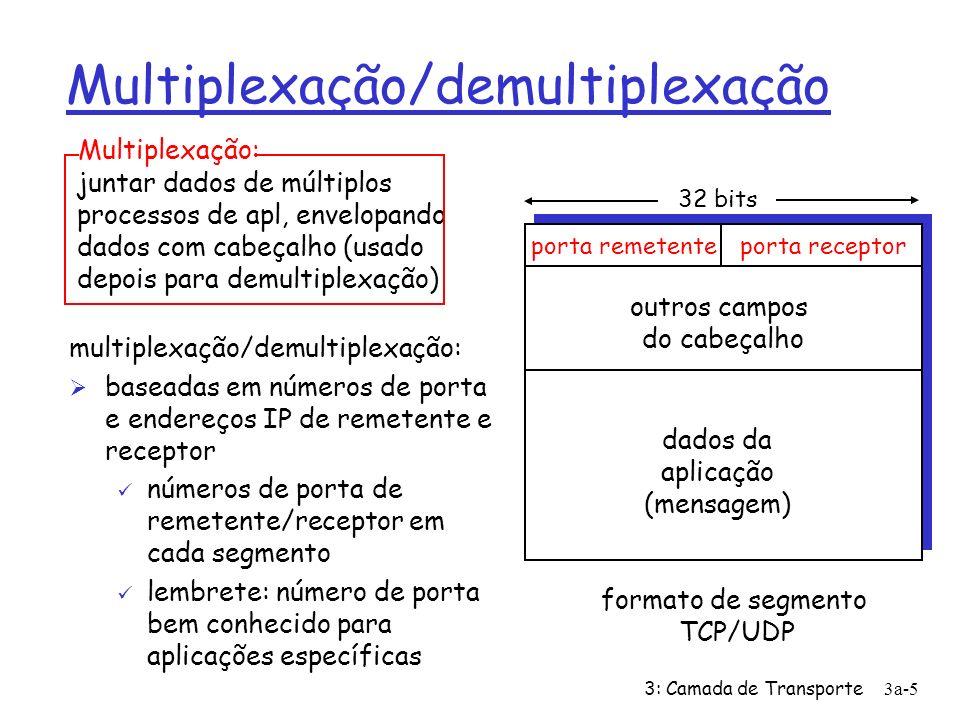 3: Camada de Transporte3a-5 Multiplexação/demultiplexação multiplexação/demultiplexação: Ø baseadas em números de porta e endereços IP de remetente e receptor ü números de porta de remetente/receptor em cada segmento ü lembrete: número de porta bem conhecido para aplicações específicas juntar dados de múltiplos processos de apl, envelopando dados com cabeçalho (usado depois para demultiplexação) porta remetenteporta receptor 32 bits dados da aplicação (mensagem) outros campos do cabeçalho formato de segmento TCP/UDP Multiplexação: