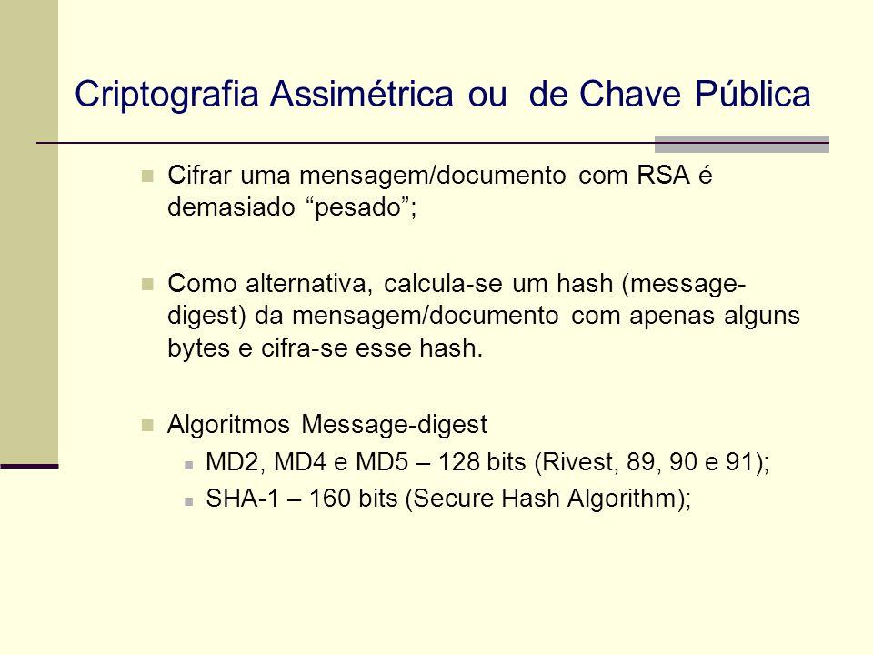 Cifrar uma mensagem/documento com RSA é demasiado pesado; Como alternativa, calcula-se um hash (message- digest) da mensagem/documento com apenas algu