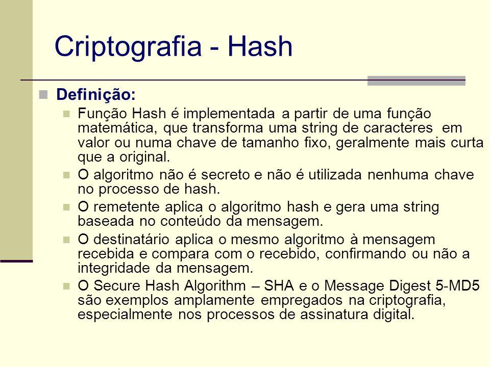 Criptografia - Hash Definição: Função Hash é implementada a partir de uma função matemática, que transforma uma string de caracteres em valor ou numa