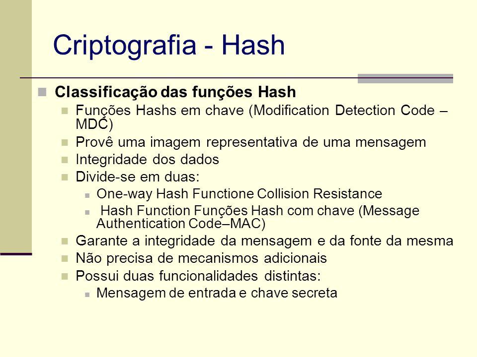 Criptografia - Hash Classificação das funções Hash Funções Hashs em chave (Modification Detection Code – MDC) Provê uma imagem representativa de uma m