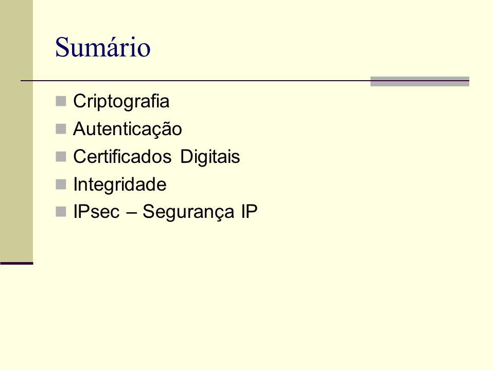 Tipos de IPSec IP Autentication Header (AH) Oferece recursos de: Autenticação Integridade IP Encapsulating Security Payload (ESP) Oferece recursos de: Sigilo Autenticação Integridade
