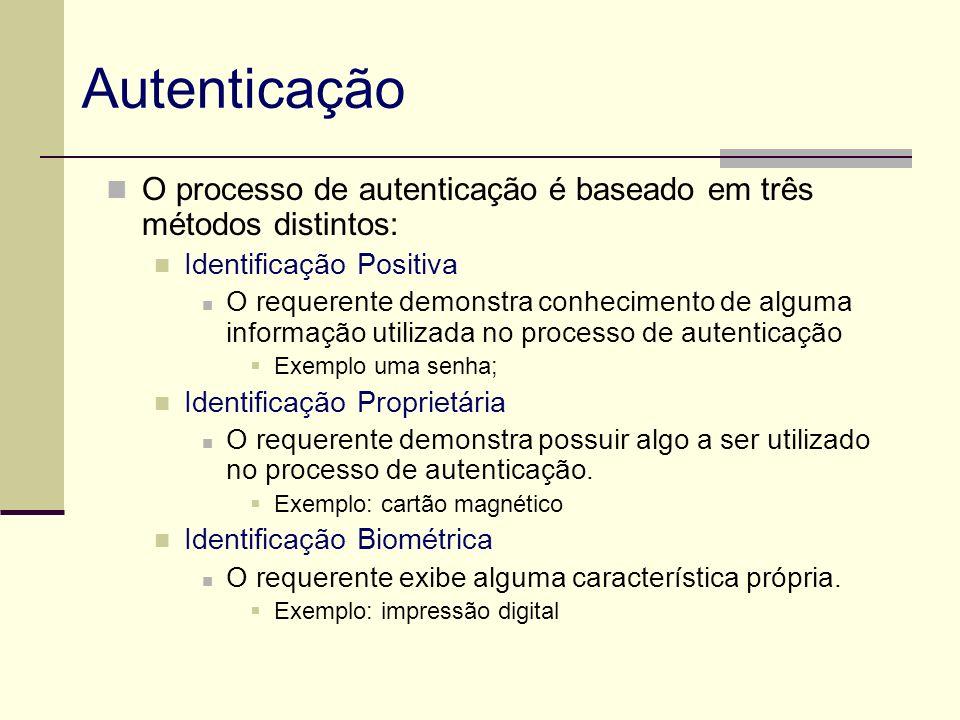 O processo de autenticação é baseado em três métodos distintos: Identificação Positiva O requerente demonstra conhecimento de alguma informação utiliz