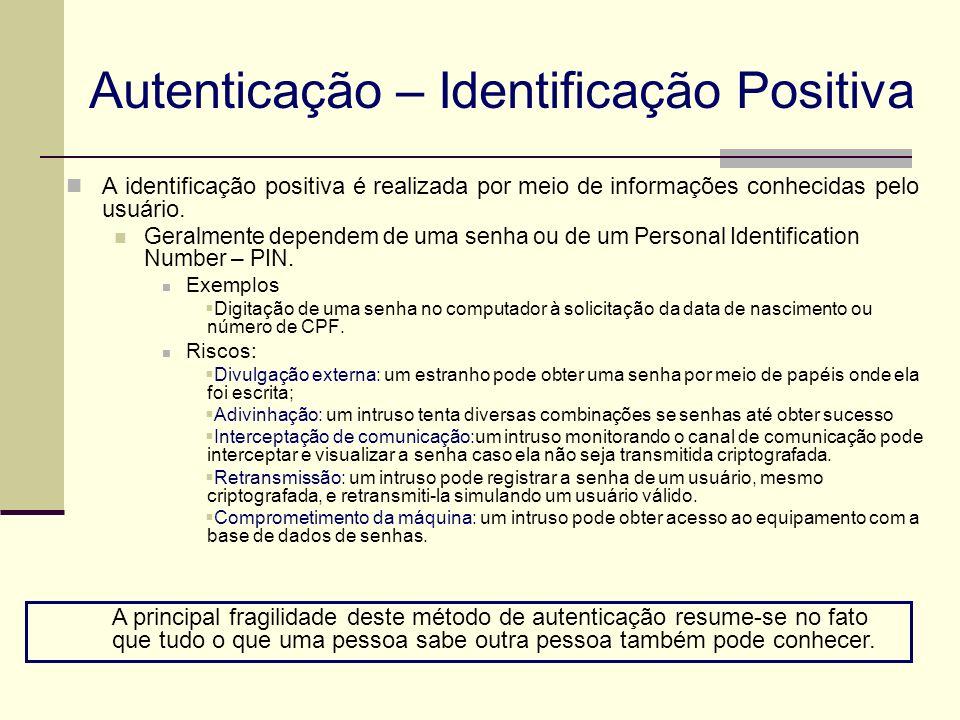 Autenticação – Identificação Positiva A identificação positiva é realizada por meio de informações conhecidas pelo usuário. Geralmente dependem de uma