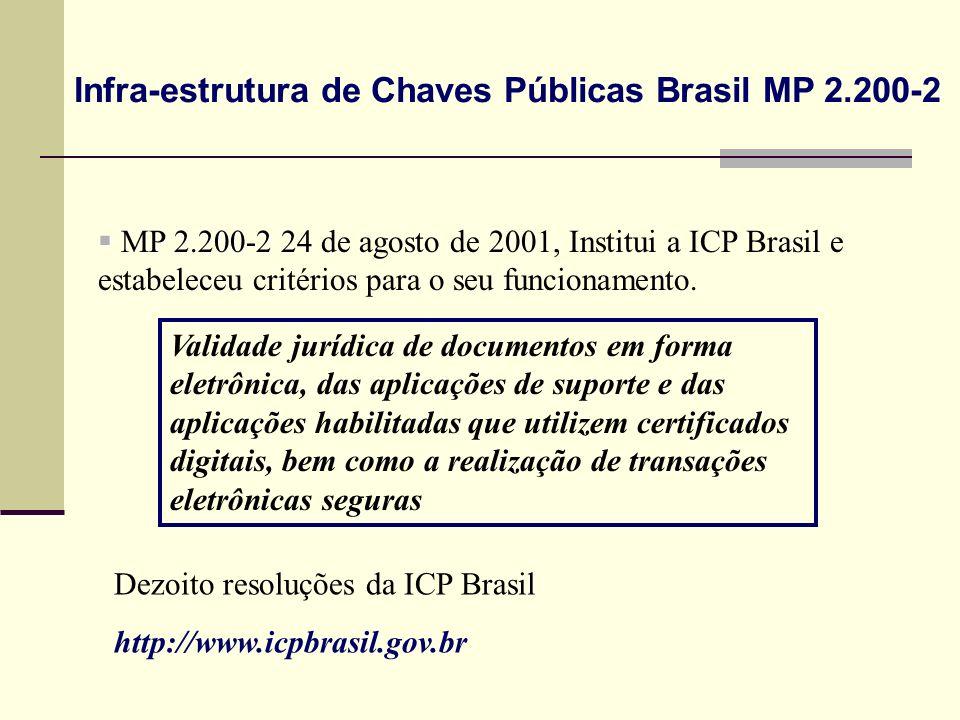 Infra-estrutura de Chaves Públicas Brasil MP 2.200-2 MP 2.200-2 MP 2.200-2 24 de agosto de 2001, Institui a ICP Brasil e estabeleceu critérios para o
