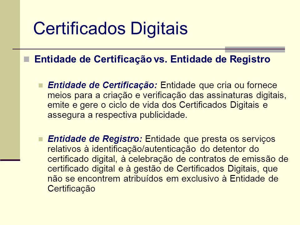 Certificados Digitais Entidade de Certificação vs. Entidade de Registro Entidade de Certificação: Entidade que cria ou fornece meios para a criação e