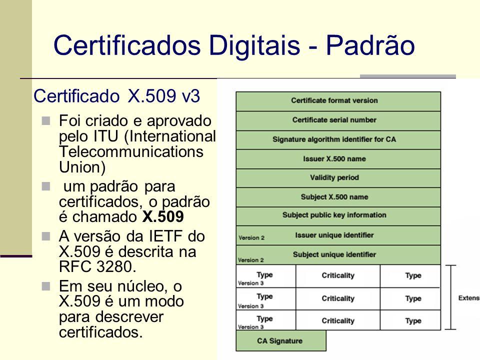 Certificados Digitais - Padrão Foi criado e aprovado pelo ITU (International Telecommunications Union) um padrão para certificados, o padrão é chamado