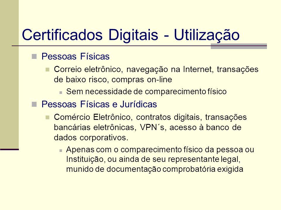 Pessoas Físicas Correio eletrônico, navegação na Internet, transações de baixo risco, compras on-line Sem necessidade de comparecimento físico Pessoas