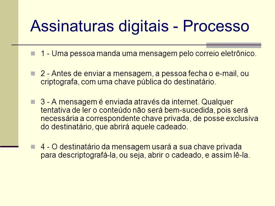 Assinaturas digitais - Processo 1 - Uma pessoa manda uma mensagem pelo correio eletrônico. 2 - Antes de enviar a mensagem, a pessoa fecha o e-mail, ou