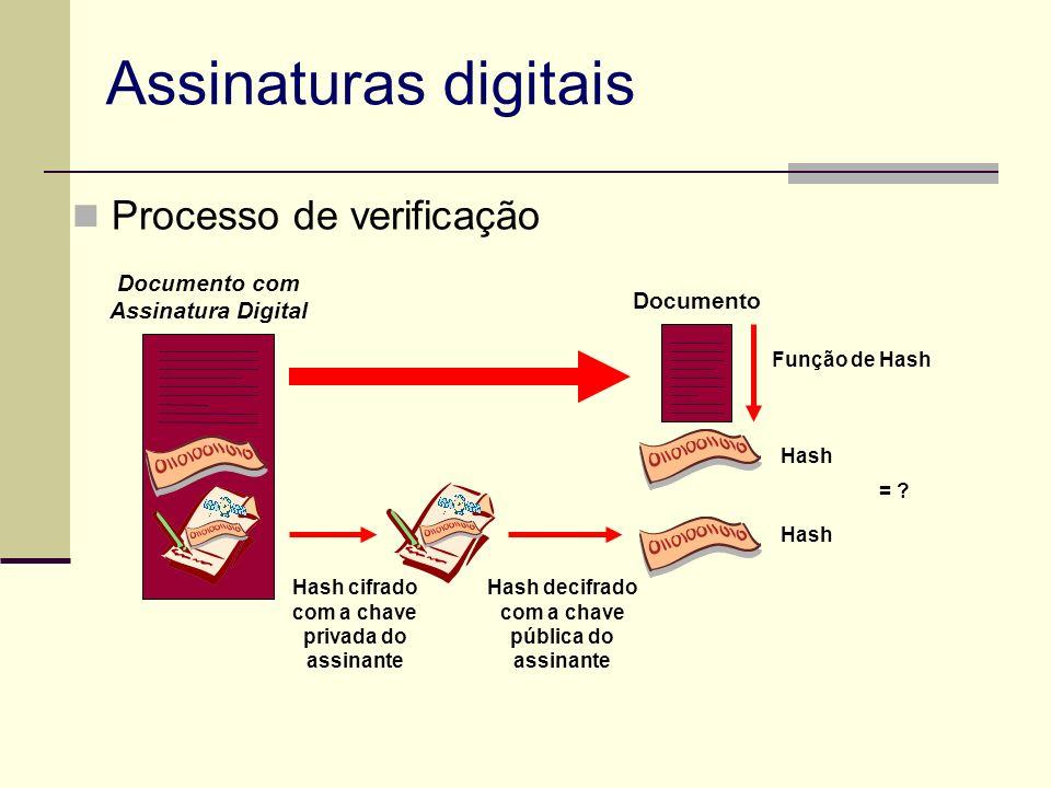 Processo de verificação Documento Função de Hash Documento com Assinatura Digital Hash decifrado com a chave pública do assinante Hash = ? Hash cifrad