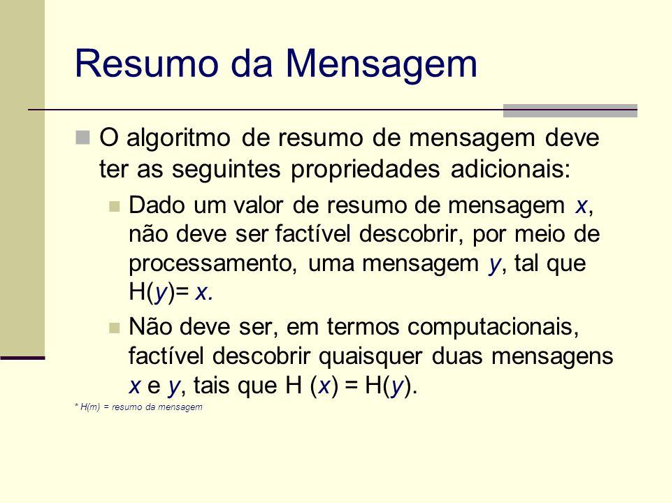 O algoritmo de resumo de mensagem deve ter as seguintes propriedades adicionais: Dado um valor de resumo de mensagem x, não deve ser factível descobri