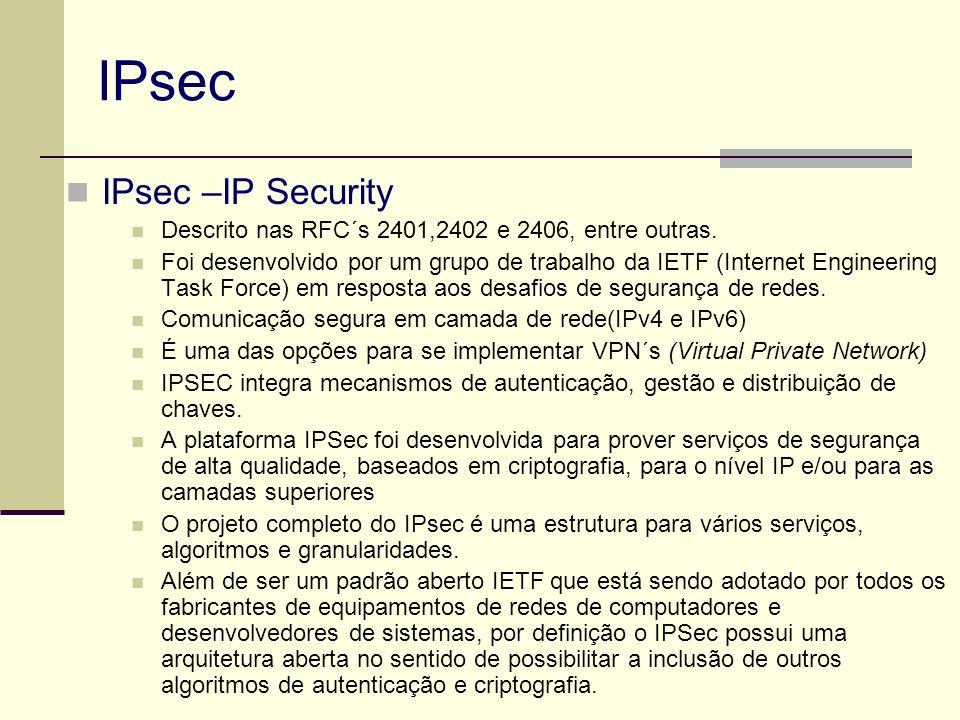 IPsec IPsec –IP Security Descrito nas RFC´s 2401,2402 e 2406, entre outras. Foi desenvolvido por um grupo de trabalho da IETF (Internet Engineering Ta