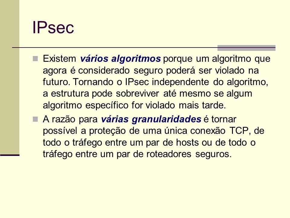 IPsec Existem vários algoritmos porque um algoritmo que agora é considerado seguro poderá ser violado na futuro. Tornando o IPsec independente do algo