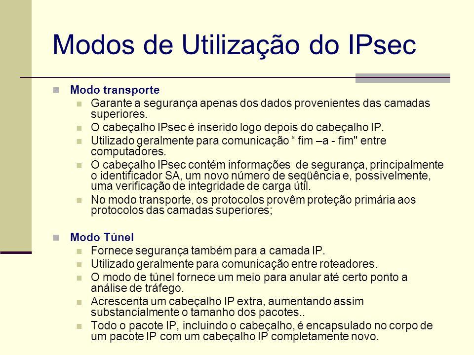 Modos de Utilização do IPsec Modo transporte Garante a segurança apenas dos dados provenientes das camadas superiores. O cabeçalho IPsec é inserido lo