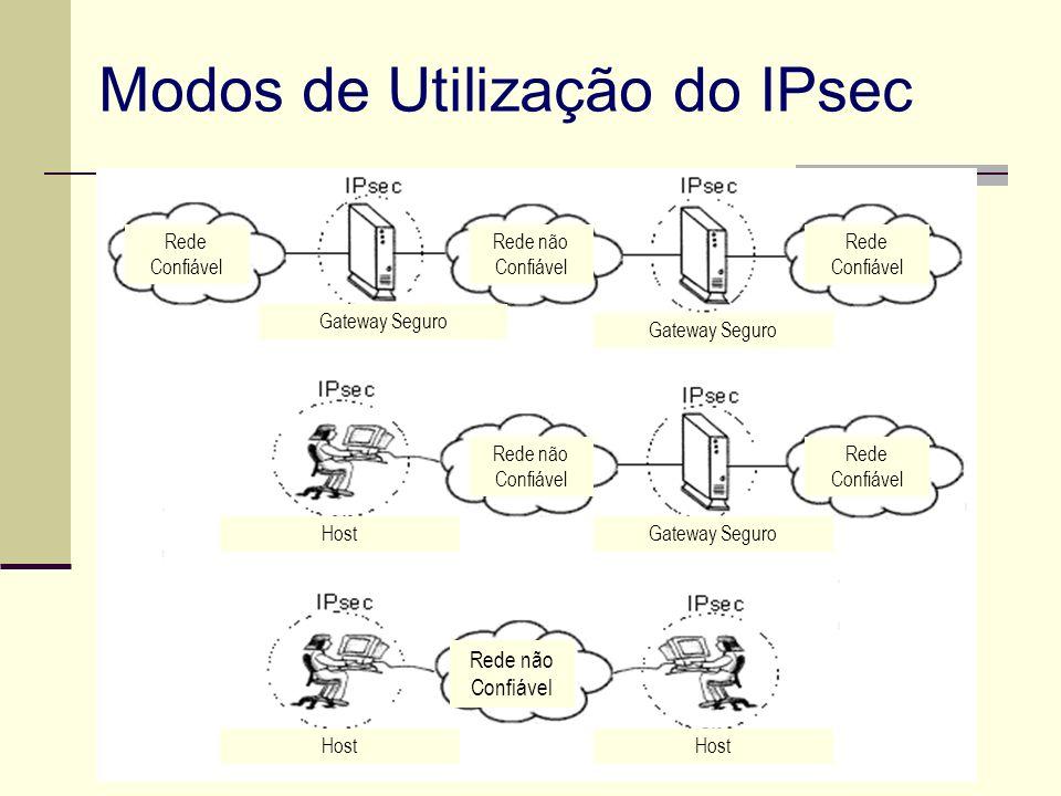Modos de Utilização do IPsec Rede não Confiável Rede não Confiável Rede não Confiável Rede Confiável Gateway Seguro Host