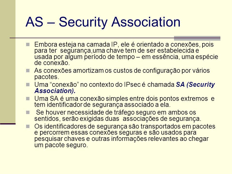 AS – Security Association Embora esteja na camada IP, ele é orientado a conexões, pois para ter segurança,uma chave tem de ser estabelecida e usada po