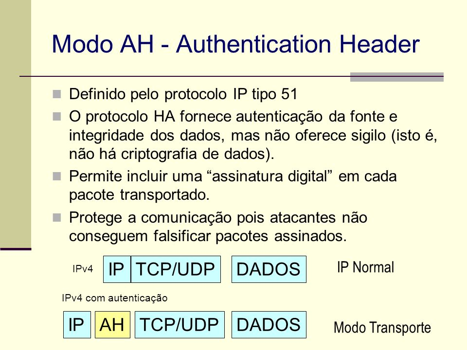 Modo AH - Authentication Header Definido pelo protocolo IP tipo 51 O protocolo HA fornece autenticação da fonte e integridade dos dados, mas não ofere