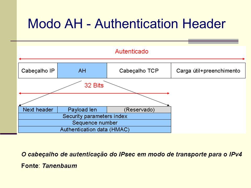 Modo AH - Authentication Header O cabeçalho de autenticação do IPsec em modo de transporte para o IPv4 Fonte: Tanenbaum