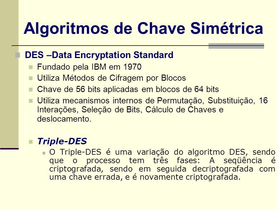AES - Advanced Encryption Standard Características: Cifragem por blocos Chaves de 128, 192 e 256 bits Rápido Pode ser implementado em Hardware e pequenos dispositivos Algoritmos de Chave Simétrica