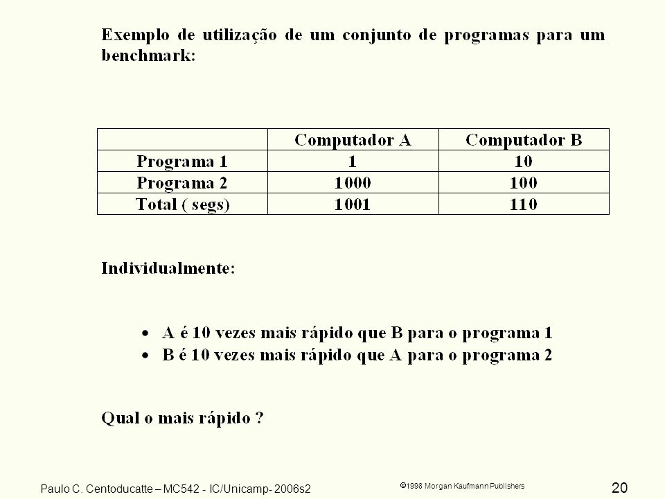 20 1998 Morgan Kaufmann Publishers Paulo C. Centoducatte – MC542 - IC/Unicamp- 2006s2
