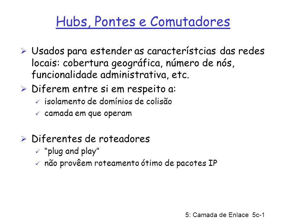 5: Camada de Enlace 5c-1 Hubs, Pontes e Comutadores Usados para estender as característcias das redes locais: cobertura geográfica, número de nós, fun