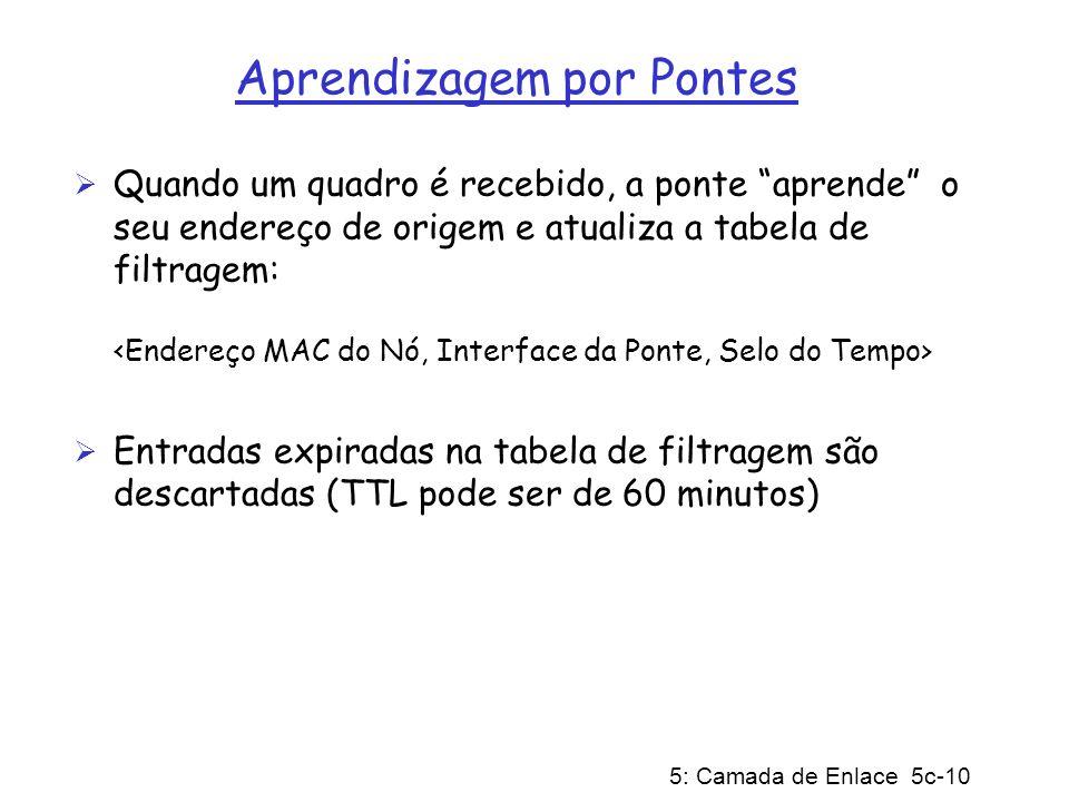 5: Camada de Enlace 5c-10 Aprendizagem por Pontes Quando um quadro é recebido, a ponte aprende o seu endereço de origem e atualiza a tabela de filtrag