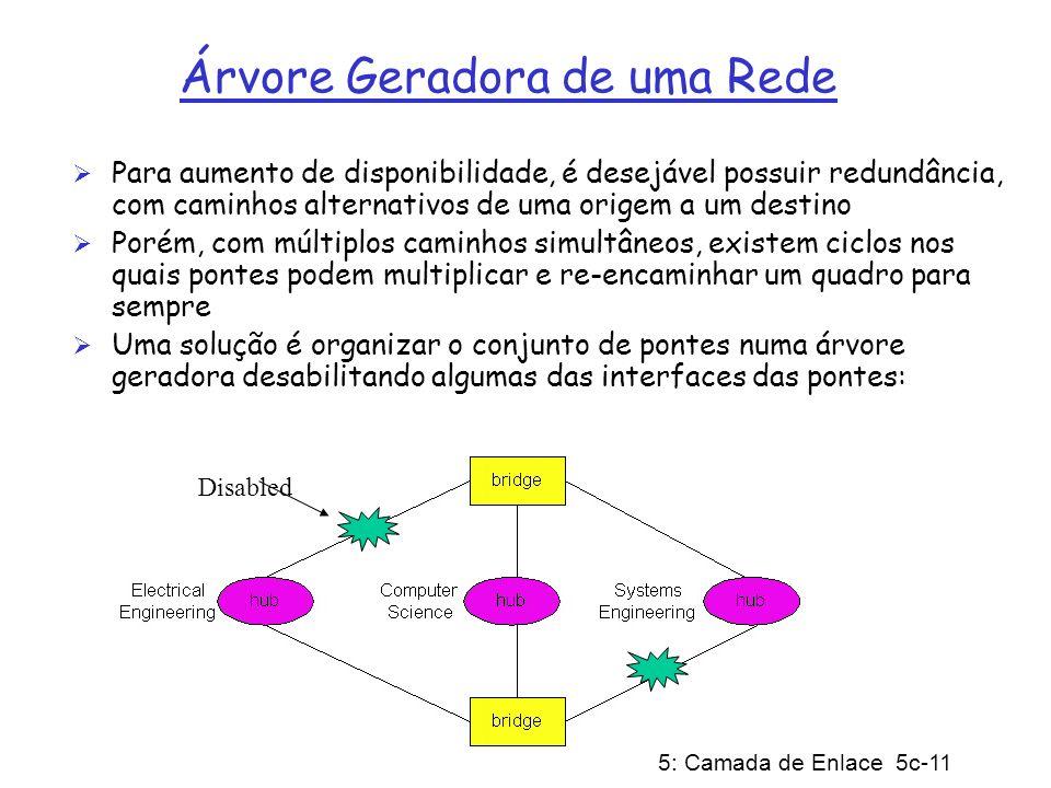 5: Camada de Enlace 5c-11 Árvore Geradora de uma Rede Para aumento de disponibilidade, é desejável possuir redundância, com caminhos alternativos de u