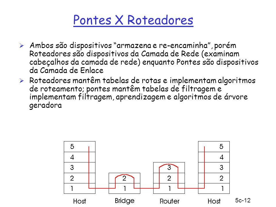5: Camada de Enlace 5c-12 Pontes X Roteadores Ambos são dispositivos armazena e re-encaminha, porém Roteadores são dispositivos da Camada de Rede (exa