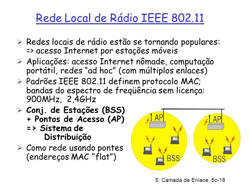 5: Camada de Enlace 5c-18 Rede Local de Rádio IEEE 802.11 Redes locais de rádio estão se tornando populares: => acesso Internet por estações móveis Ap