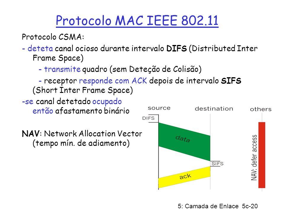 5: Camada de Enlace 5c-20 Protocolo MAC IEEE 802.11 Protocolo CSMA: - deteta canal ocioso durante intervalo DIFS (Distributed Inter Frame Space) - tra