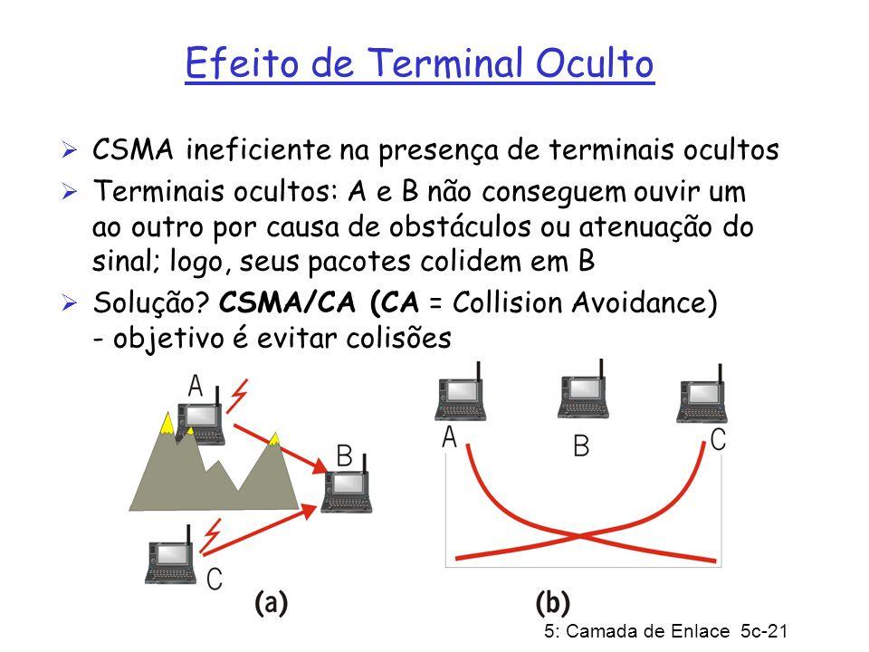 5: Camada de Enlace 5c-21 Efeito de Terminal Oculto CSMA ineficiente na presença de terminais ocultos Terminais ocultos: A e B não conseguem ouvir um