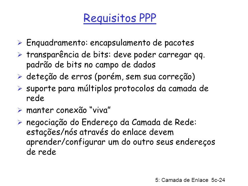 5: Camada de Enlace 5c-24 Requisitos PPP Enquadramento: encapsulamento de pacotes transparência de bits: deve poder carregar qq. padrão de bits no cam