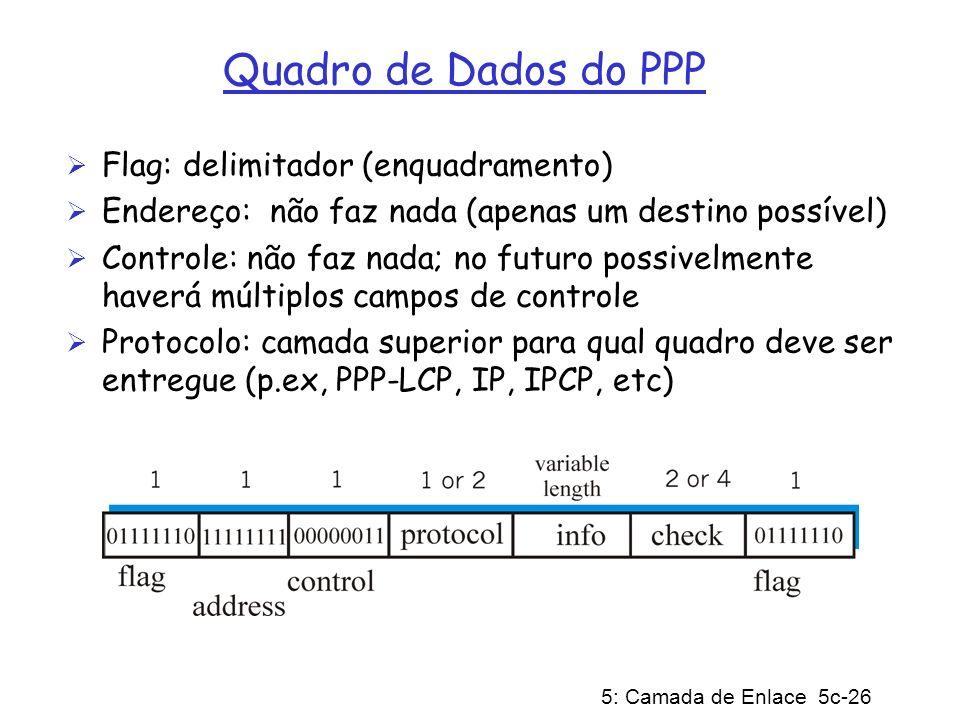 5: Camada de Enlace 5c-26 Quadro de Dados do PPP Flag: delimitador (enquadramento) Endereço: não faz nada (apenas um destino possível) Controle: não f