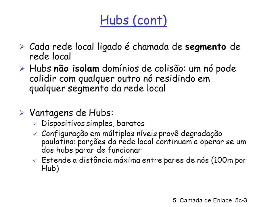 5: Camada de Enlace 5c-3 Hubs (cont) Cada rede local ligado é chamada de segmento de rede local Hubs não isolam domínios de colisão: um nó pode colidi