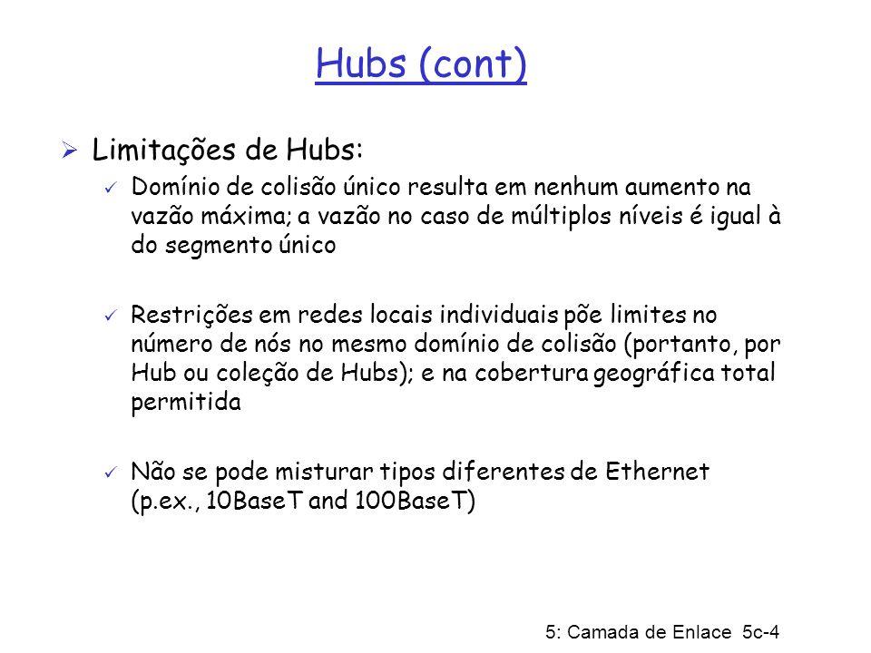 5: Camada de Enlace 5c-4 Hubs (cont) Limitações de Hubs: Domínio de colisão único resulta em nenhum aumento na vazão máxima; a vazão no caso de múltip