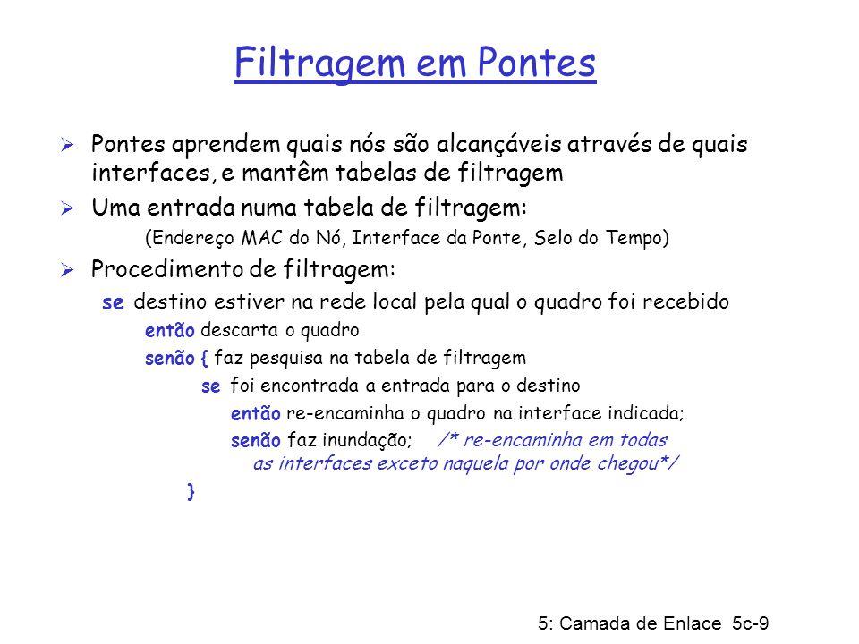 5: Camada de Enlace 5c-9 Filtragem em Pontes Pontes aprendem quais nós são alcançáveis através de quais interfaces, e mantêm tabelas de filtragem Uma