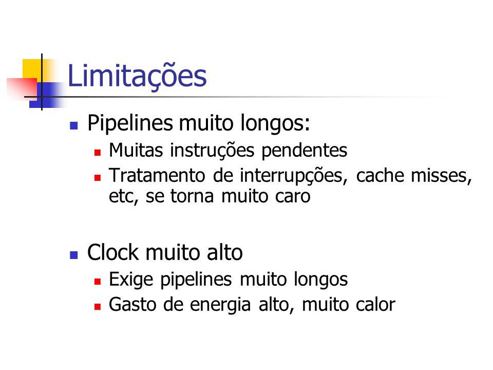 Limitações Pipelines muito longos: Muitas instruções pendentes Tratamento de interrupções, cache misses, etc, se torna muito caro Clock muito alto Exi