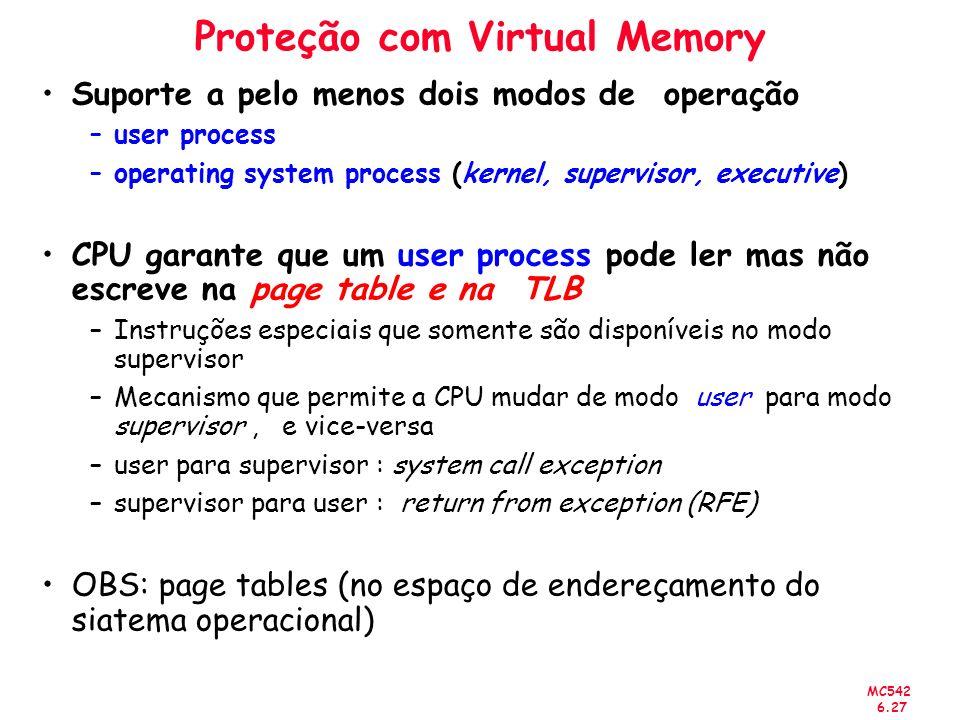 MC542 6.27 Proteção com Virtual Memory Suporte a pelo menos dois modos de operação –user process –operating system process (kernel, supervisor, execut