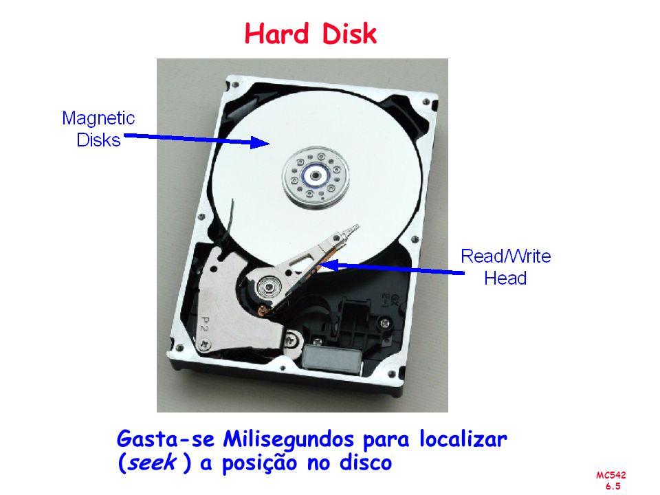 MC542 6.5 Hard Disk Gasta-se Milisegundos para localizar (seek ) a posição no disco