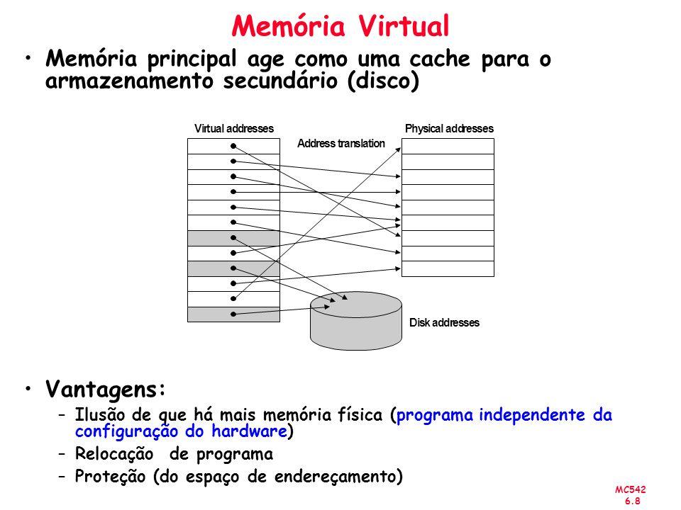 MC542 6.8 Memória Virtual Memória principal age como uma cache para o armazenamento secundário (disco) Vantagens: –Ilusão de que há mais memória físic
