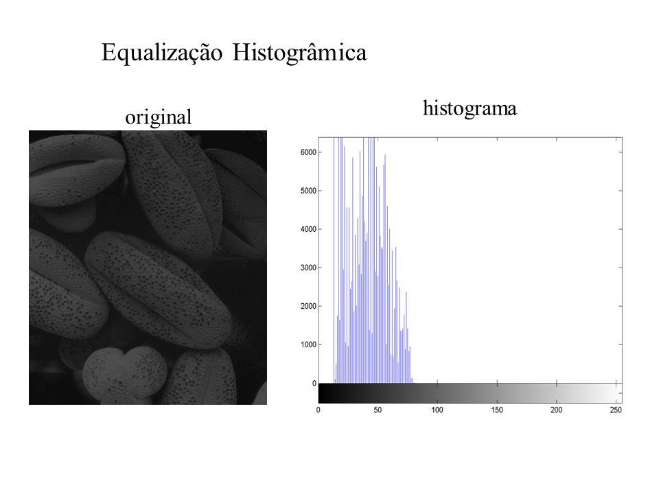 Equalização Histogrâmica original histograma