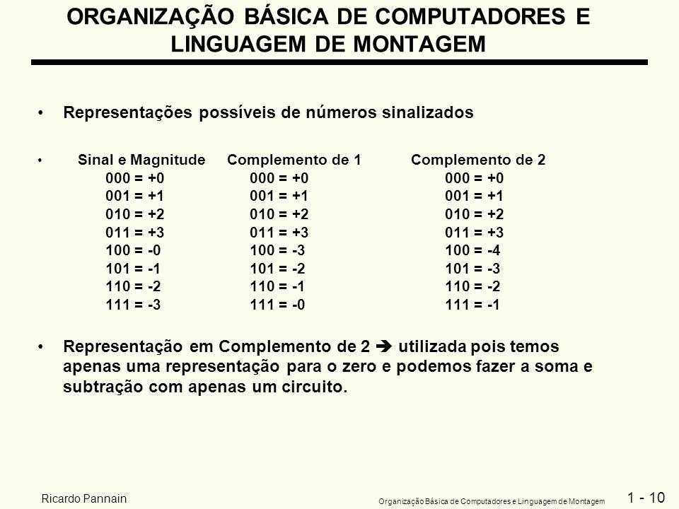 1 - 10 Organização Básica de Computadores e Linguagem de Montagem Ricardo Pannain Representações possíveis de números sinalizados Sinal e Magnitude Co