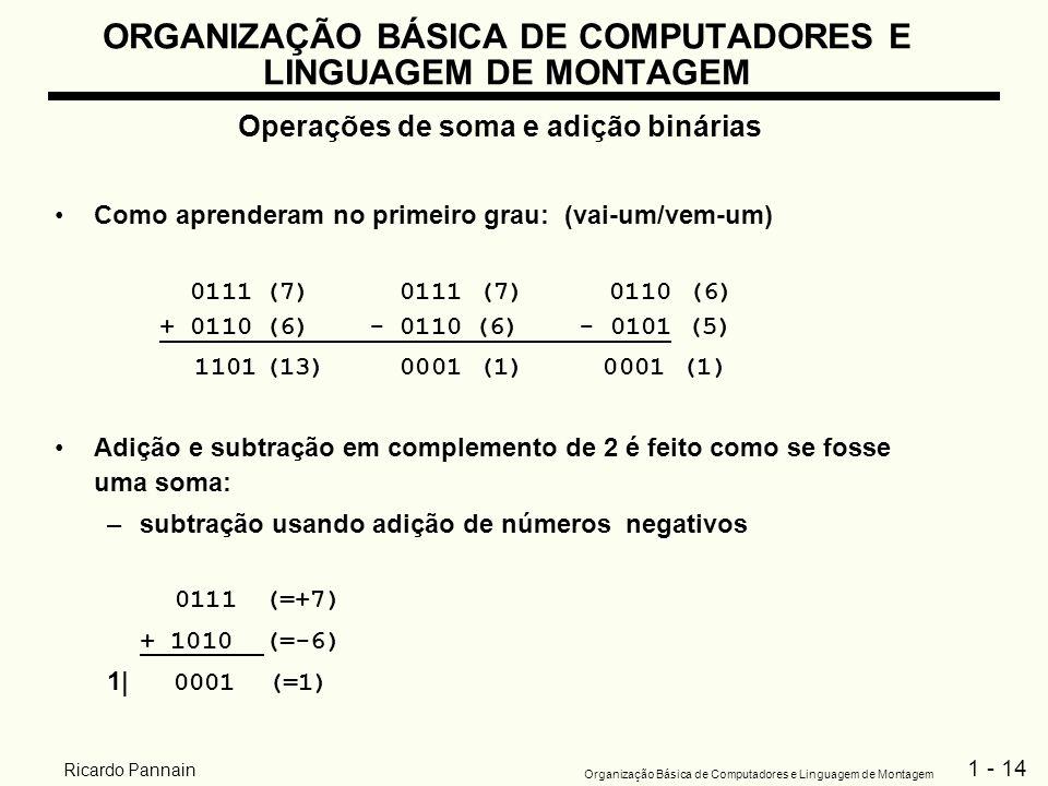 1 - 14 Organização Básica de Computadores e Linguagem de Montagem Ricardo Pannain Operações de soma e adição binárias Como aprenderam no primeiro grau