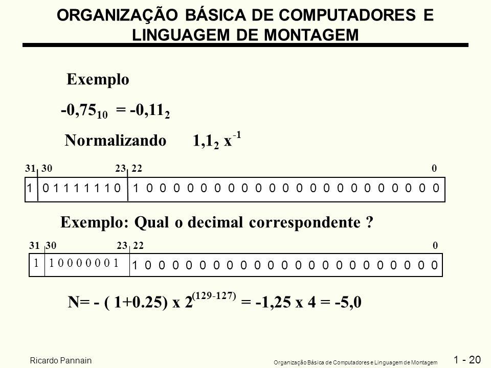 1 - 20 Organização Básica de Computadores e Linguagem de Montagem Ricardo Pannain ORGANIZAÇÃO BÁSICA DE COMPUTADORES E LINGUAGEM DE MONTAGEM Exemplo -