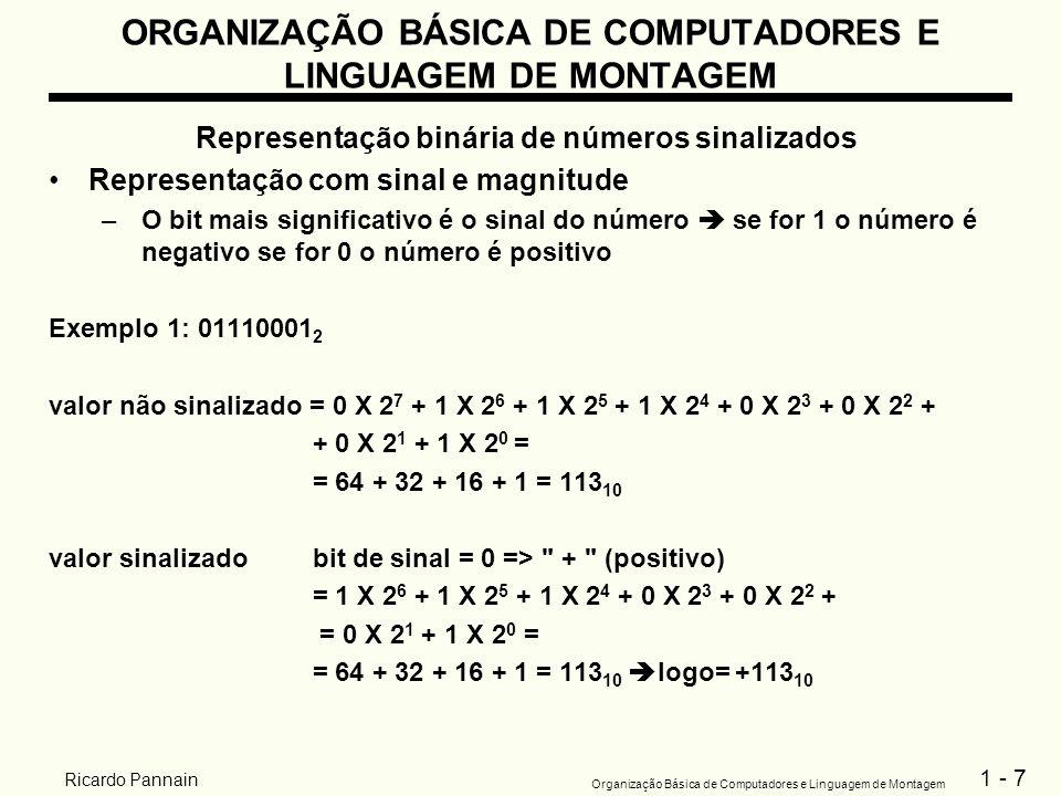 1 - 7 Organização Básica de Computadores e Linguagem de Montagem Ricardo Pannain ORGANIZAÇÃO BÁSICA DE COMPUTADORES E LINGUAGEM DE MONTAGEM Representa