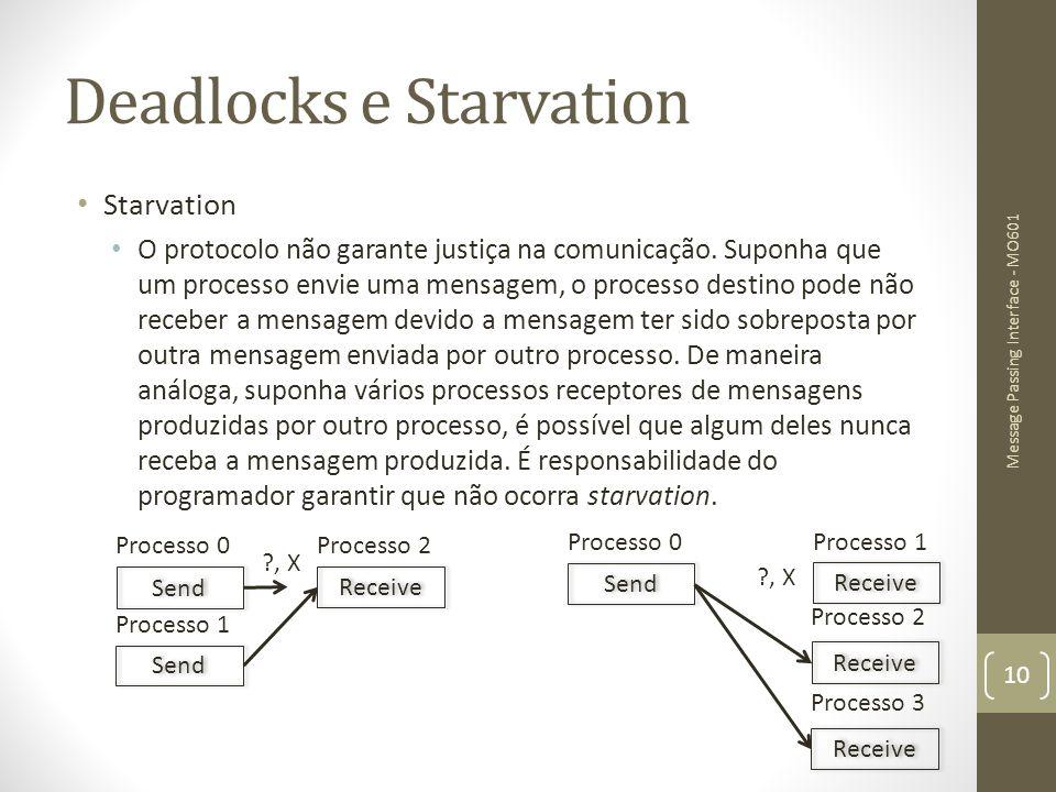Deadlocks e Starvation Starvation O protocolo não garante justiça na comunicação. Suponha que um processo envie uma mensagem, o processo destino pode