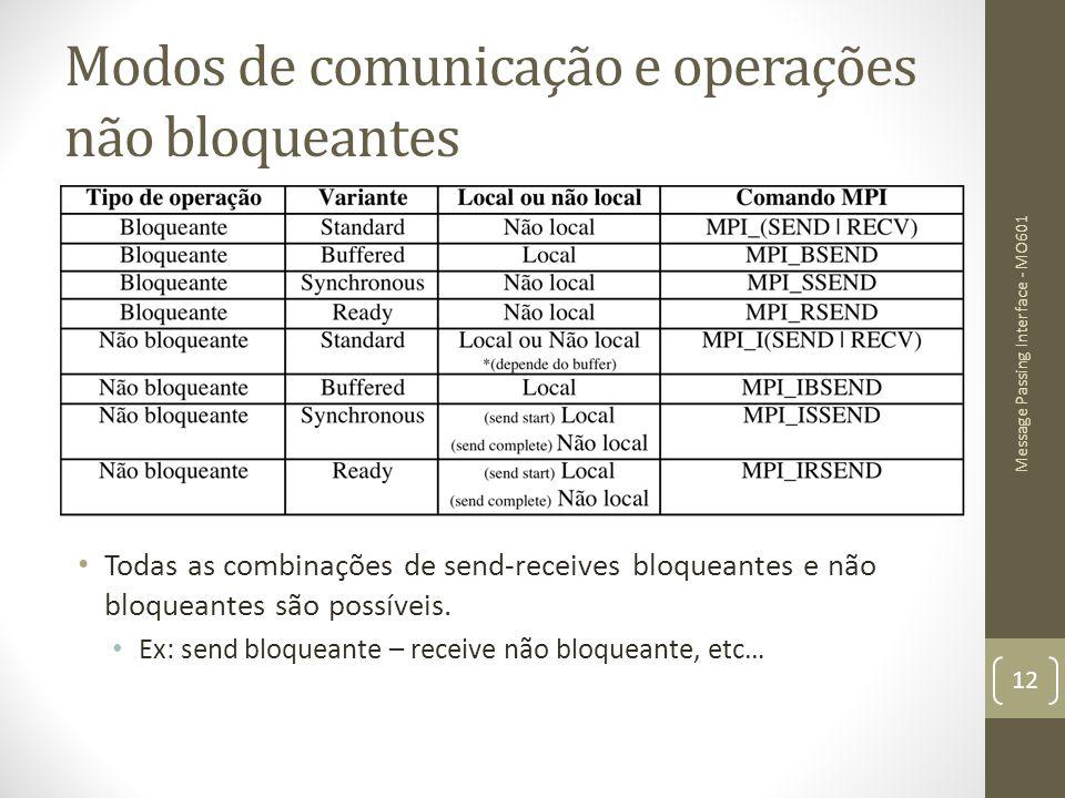Modos de comunicação e operações não bloqueantes Todas as combinações de send-receives bloqueantes e não bloqueantes são possíveis. Ex: send bloqueant